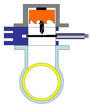 Схематический вид врезки в трубопровод