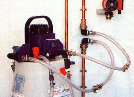 Оборудование для очистки и промывки труб