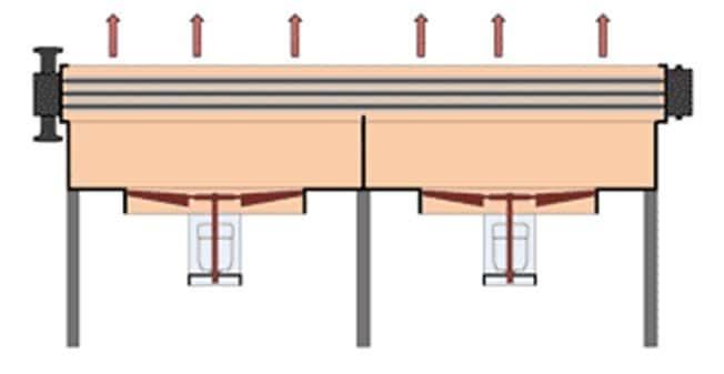 Вентиляторы нагнетают воздух на теплообменник