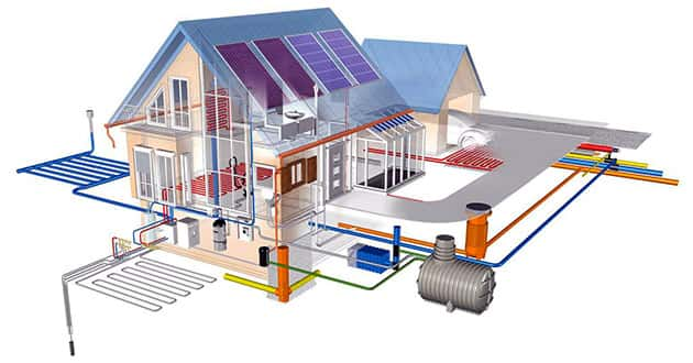 Новые технологии в теплоснабжения домов